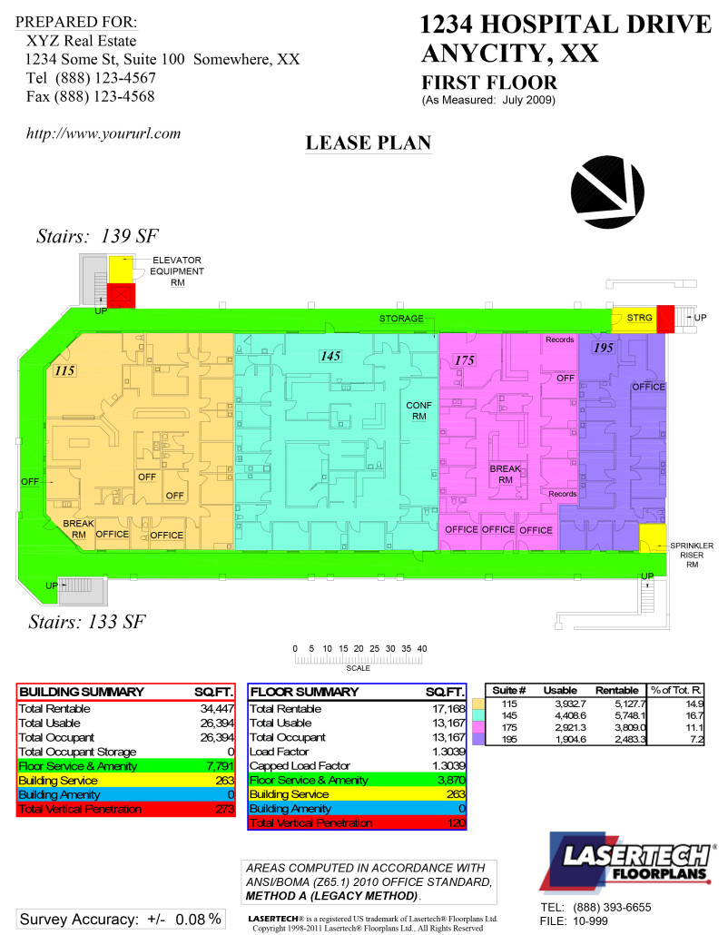 Lasertech lease plans